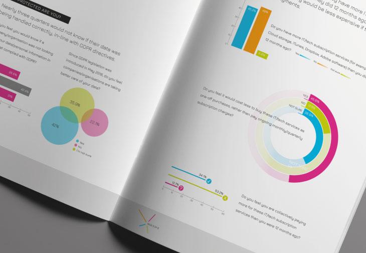 Lifeline IT- Brochure inside spread